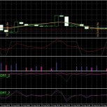 in_TF_5MN_Confirmation_of_SHORT_Signal