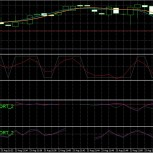 in_TF_1MN_Confirmation_of_SHORT_Signal