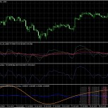 Display of the Multi_Indic_Logic_index  indicator
