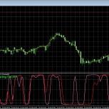 Volume_starts_trend_Price_stops_trends