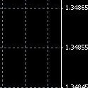 Volume on GoMarket_M1 at the same time