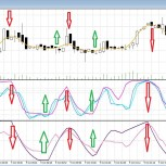Stochastic_Volume_Weigthed_RSI plus HP