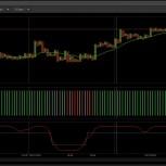 IFTRSI on P&F chart !