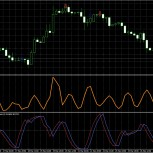 USDCADH4_Energy